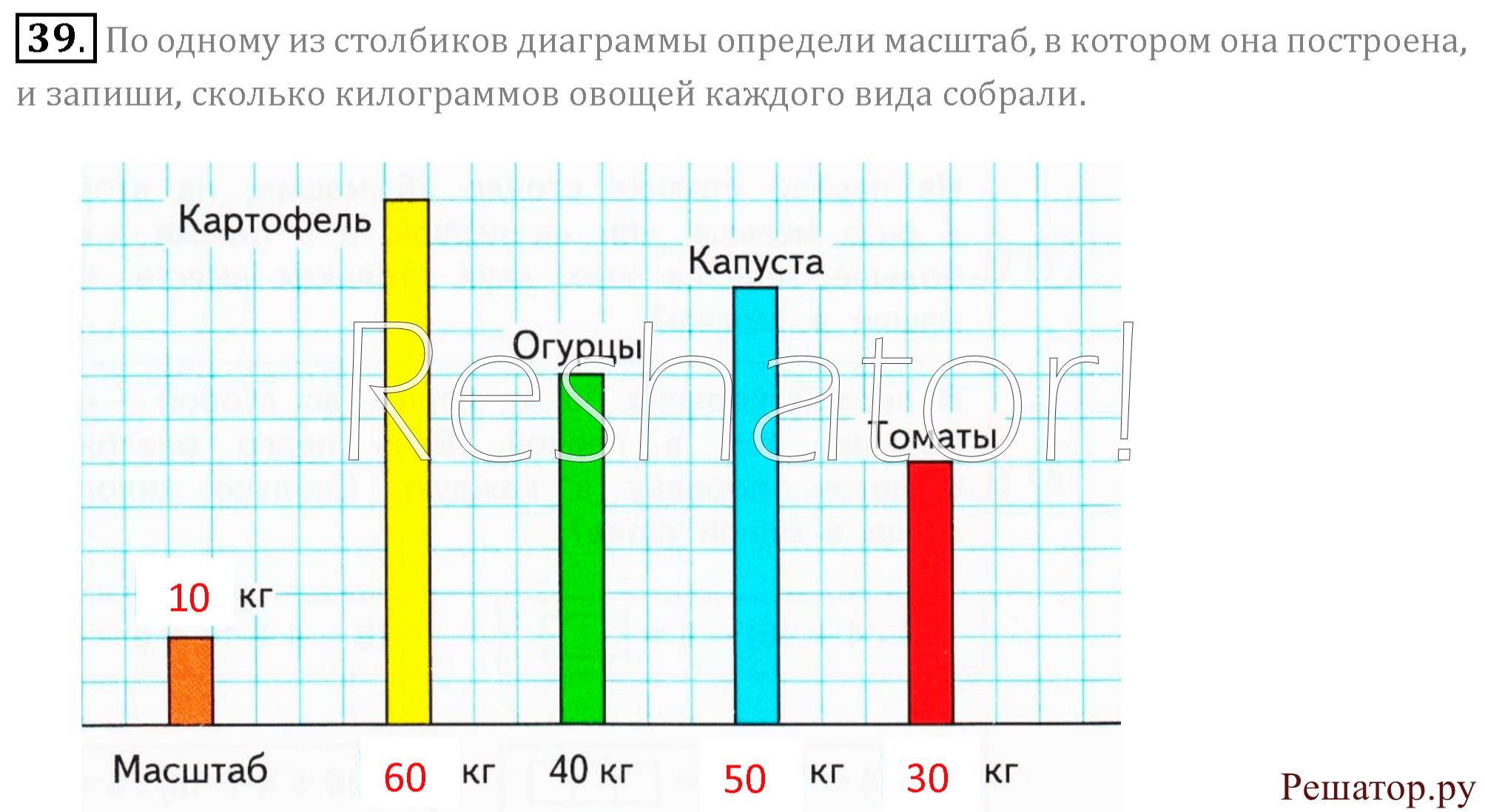 Как построить диаграмму в Excel 49